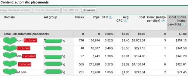 xxx2 Optimizing Google Content Conversion in Google Adwords