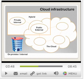 Cloud Computing Models Cloud computing models: Public vs. private vs. hybrid