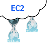 Wikileaks Amazon EC2