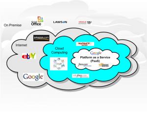 cloud computing 300x231 The Cloud Computing Revelations of 2010