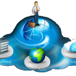 hp_enterprise cloud services