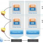 VMware-vShield-Zones