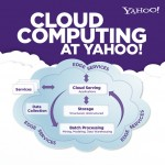 Yahoo Cloud