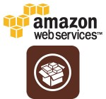 amazon outage Cloud Computing Remains Sunny Despite Amazon Outage