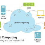 cloud computing_2