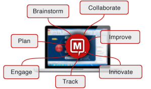 Mindjet 300x177 Mindjet Introduces Cloud Based Collaborative Work Management