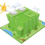 green_computing