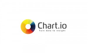 ChartioLOGO 2 300x180 Business Intelligence: One of the Last Bastions of the On Premise World
