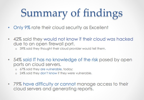 ponemon research Cloud Security: Managing Firewall Risks