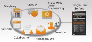 uc diagram 300x137 New Unified Cloud Communications Service from AT&T