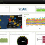 Splunk Dashboard 150x150 Why Splunk is HOT and Worth Every Billion