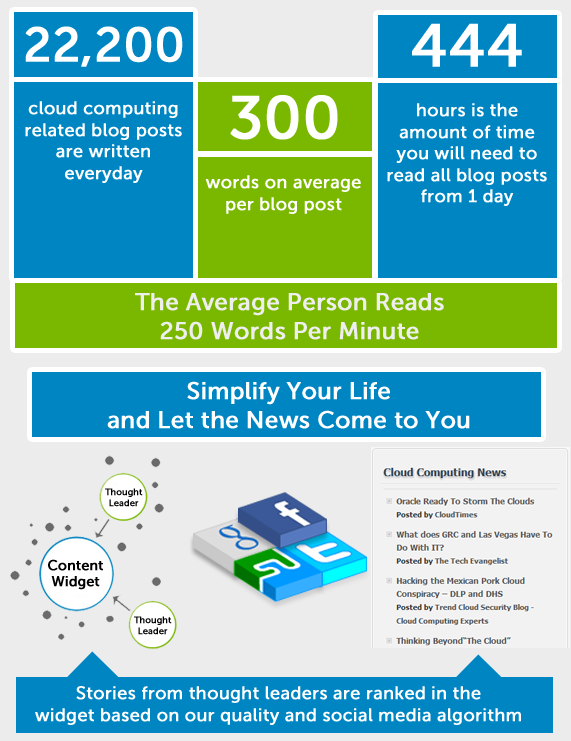 cloud computing micrographic Finding Cloud Computing News Has Never Been Easier