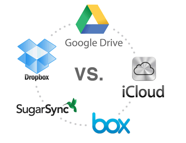 Cloud Storage 300x231 Google Drive Opens Price War for Online Cloud    Cloud Storage Companies