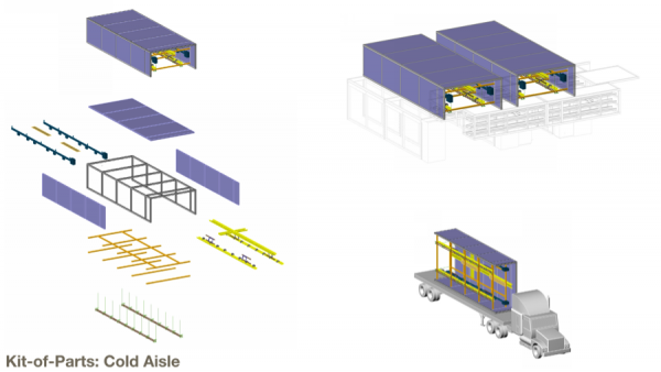 Facebook Datacenter1 Facebook's Rapid Deployment Data Center Concept Reduces Data Center Cost to Half