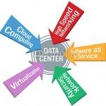 Emerson Report Suggests Massive Changes in Data Center Over the Next Decade
