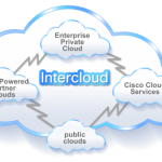 Cisco Intercloud