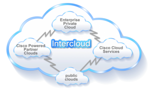 Cisco Intercloud1 300x183 Cisco New Intercloud Services Focus on Next Generation Internet of Things Market