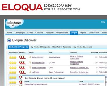 eloqua discover for salesforce